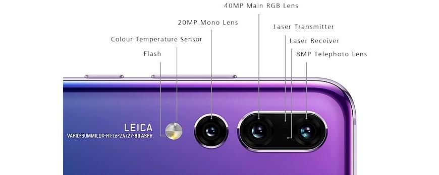 MOTOCLASSIC 2018 - test Huawei P20 PRO!